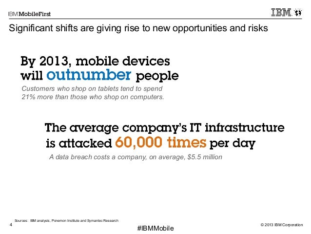 © 2013 IBM Corporation4 First #IBMMobile Sources: IBM analysis, Ponemon Institute and Symantec Research Significant shifts...