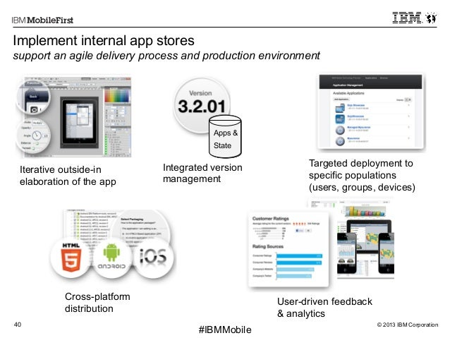© 2013 IBM Corporation40 First #IBMMobile Implement internal app stores support an agile delivery process and production e...