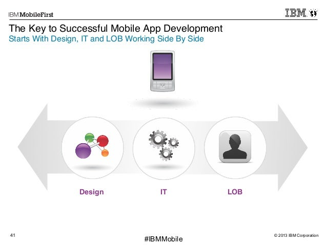 © 2013 IBM Corporation41 First #IBMMobile The Key to Successful Mobile App Development Starts With Design, IT and LOB Wor...