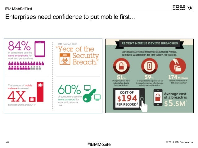 © 2013 IBM Corporation47 First #IBMMobile Enterprises need confidence to put mobile first…