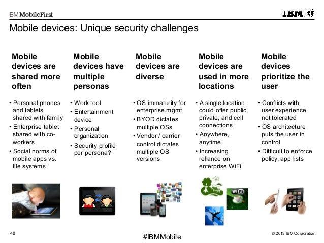 © 2013 IBM Corporation48 First #IBMMobile Mobile devices are shared more often Mobile devices are used in more locations M...