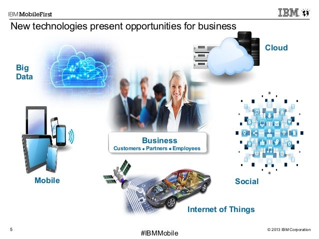 © 2013 IBM Corporation5 First #IBMMobile Social Cloud Mobile Internet of Things Big Data Business Customers l Partners l...