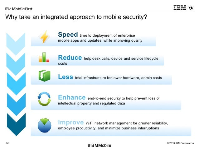 © 2013 IBM Corporation50 First #IBMMobile#IBMMobile Why take an integrated approach to mobile security? Speed time to depl...