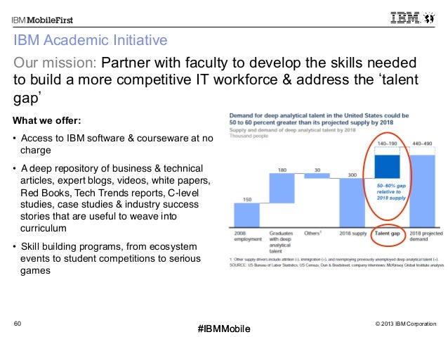 © 2013 IBM Corporation60 First #IBMMobile#IBMMobile Our mission: Partner with faculty to develop the skills needed to buil...