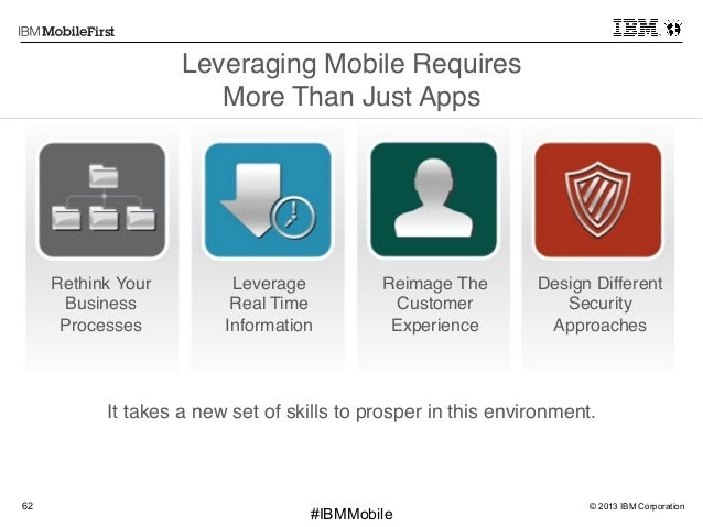 """© 2013 IBM Corporation62 First #IBMMobile Leveraging Mobile Requires  More Than Just Apps"""" It takes a new set of skills t..."""