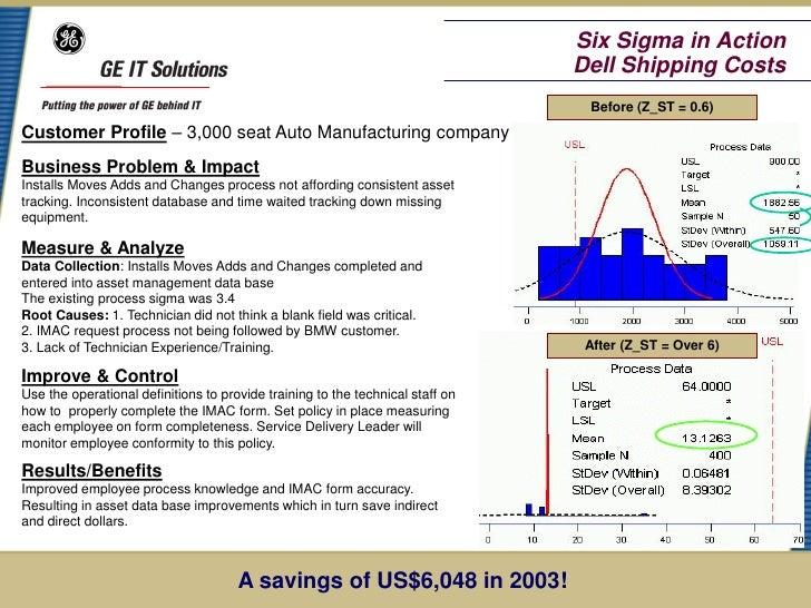 Lean Six Sigma project case study: Reduce procurement ...