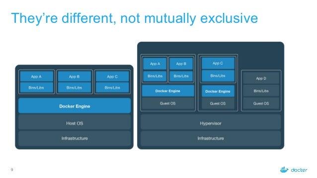 IBM Index 2018 Conference Workshop: Modernizing Traditional Java App'…