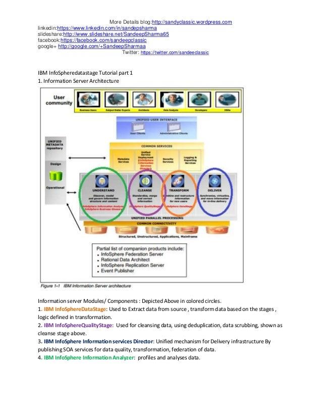 ibm infosphere data architect tutorial pdf