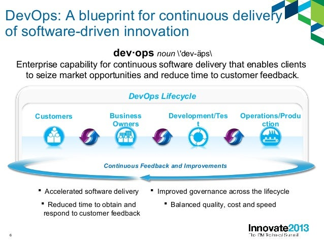 Ibm innovate devops for mobile apps malvernweather Choice Image