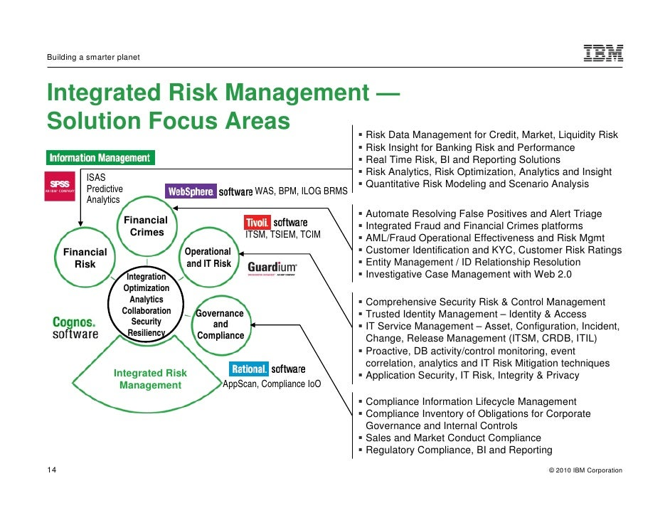 risk management and the integrated automated Find and compare vendor management software receive automated alerts of key dates, monitor risk the riskvision platform offers an integrated.