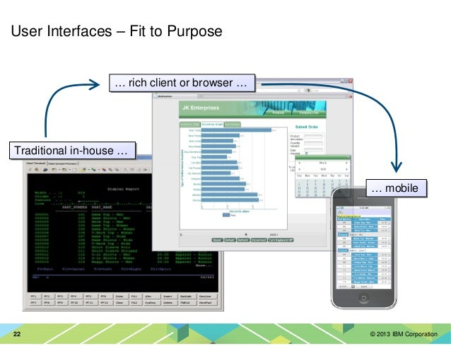 © 2013 IBM Corporation22 User Interfaces – Fit to Purpose Traditional in-house …Traditional in-house … … rich client or br...