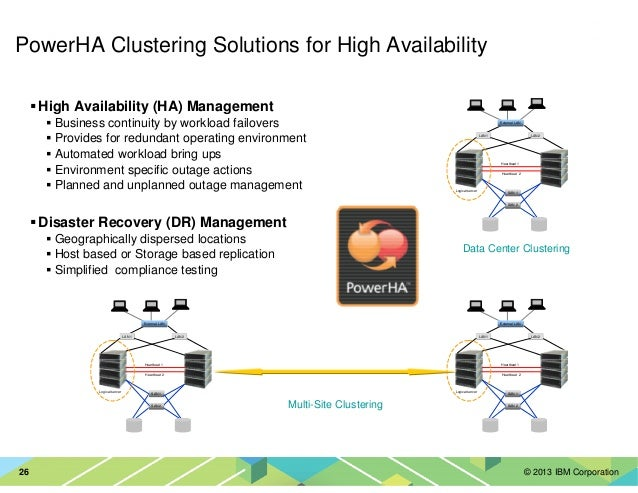 © 2013 IBM Corporation26 PowerHA Clustering Solutions for High Availability High Availability (HA) Management Business con...