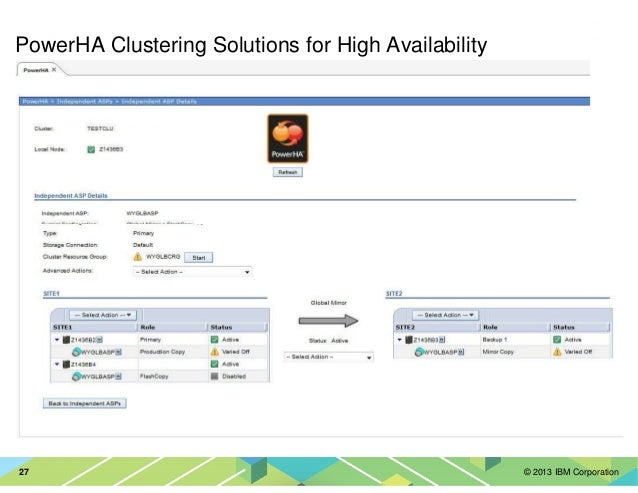 © 2013 IBM Corporation27 PowerHA Clustering Solutions for High Availability