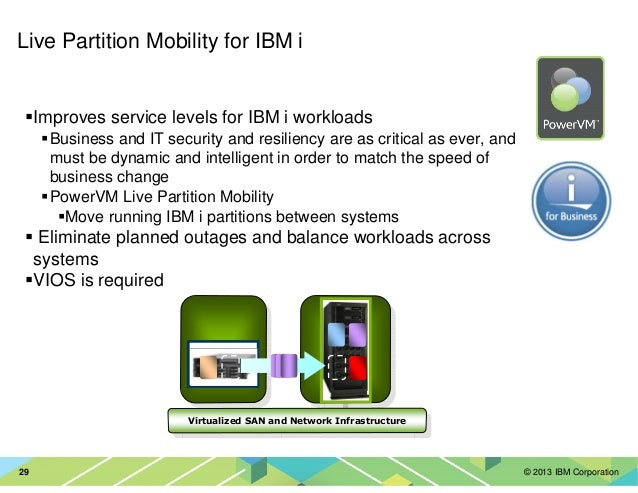 © 2013 IBM Corporation29 Improves service levels for IBM i workloads Business and IT security and resiliency are as critic...