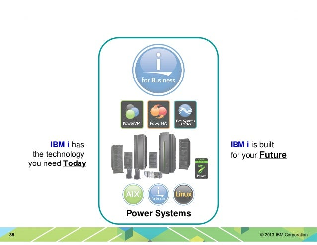 © 2013 IBM Corporation38 Power Systems IBM i has the technology you need Today IBM i is built for your Future