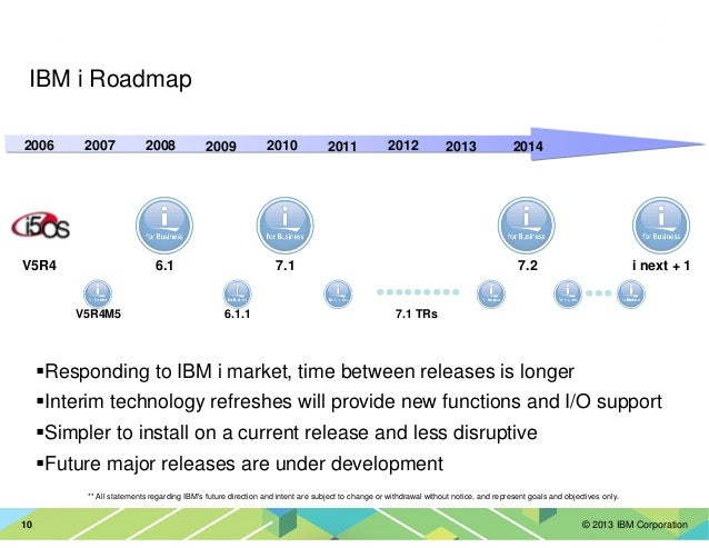 © 2013 IBM Corporation10 ** All statements regarding IBM's future direction and intent are subject to change or withdrawal...