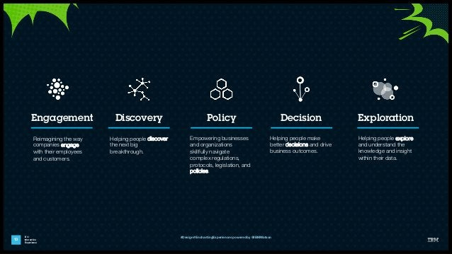 IBM Interactive Experience 13 #Design #EnchantingExperiences powered by @IBMWatson Engagement Discovery Policy Decision Ex...