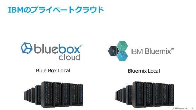 2016年冬 IBMクラウド最新動向と概要