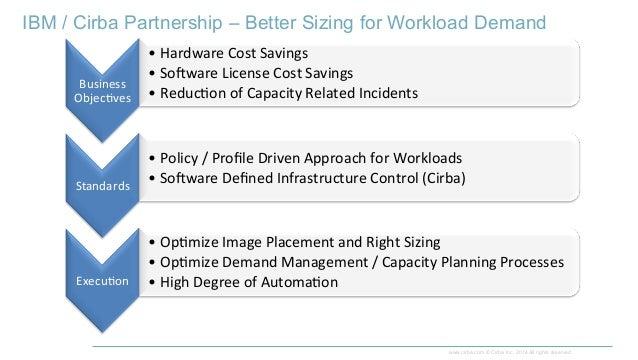 Business Strategic Management: Case Study of IBM