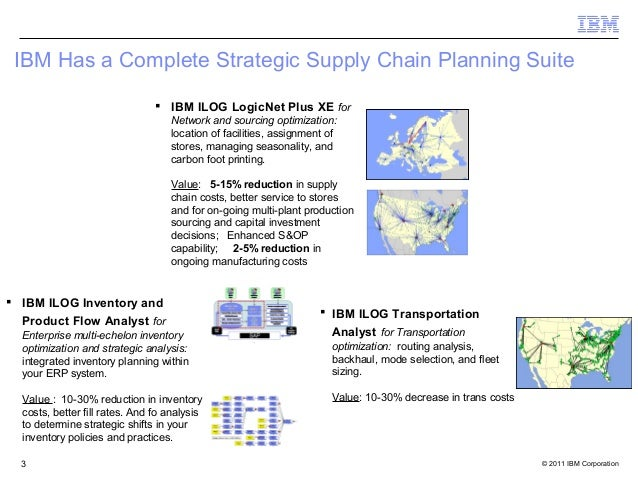 strategic planning ibm 2009 A strategic plan is a dynamic roadmap that defines the direction that the colleges  and the  hosted at the district office on ibm aix servers software upgrades.