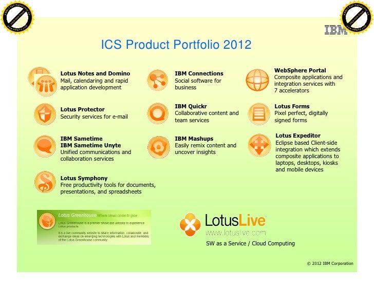 IBM Lotus Notes&Domino today Slide 2