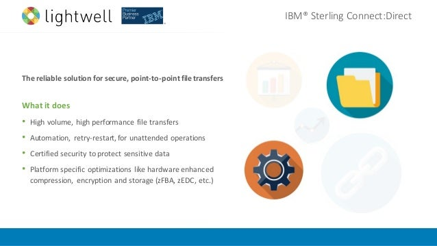 ibm managed file transfer solutions overview