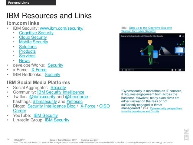 Security Solutions: Ibm Security Solutions Youtube