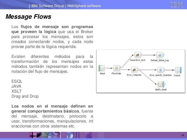 IBM Software Group | WebSphere softwareMessage Flows Los flujos de mensaje son programas que proveen la lógica que usa el ...