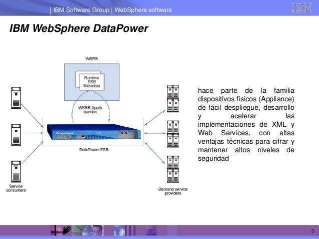 IBM Software Group | WebSphere softwareIBM WebSphere DataPower                                                 hace parte ...