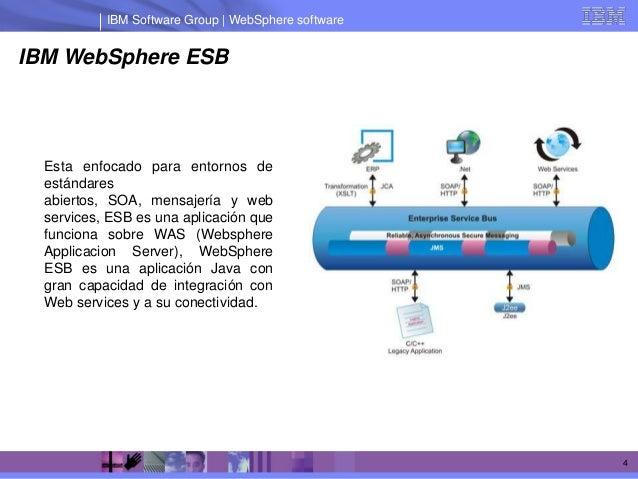 IBM Software Group | WebSphere softwareIBM WebSphere ESB  Esta enfocado para entornos de  estándares  abiertos, SOA, mensa...