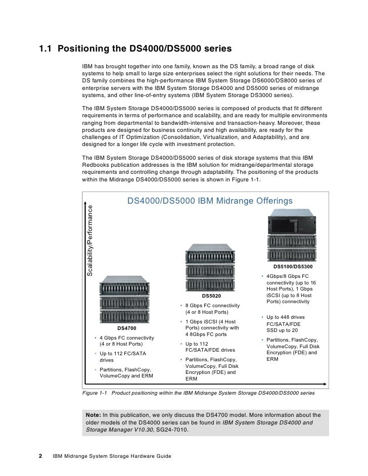 ibm midrange system storage hardware guide sg247676 rh slideshare net IBM 4700 ibm ds4700 user manual