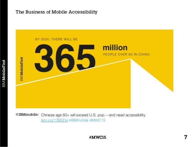 Mobile World Congress 2015 Recap