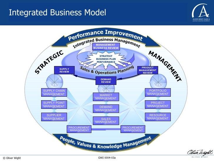 Integrated Planning Workshop