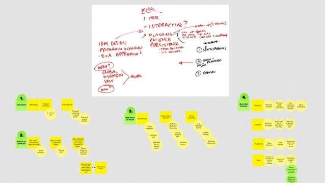 Designing At Scale: IBM & MURAL Slide 3