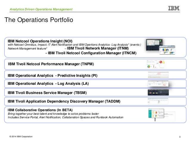 Ibm Netcool Operations Insight