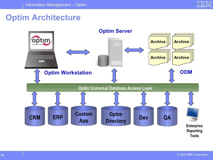 Ibm Optim Techical Overview 01282009