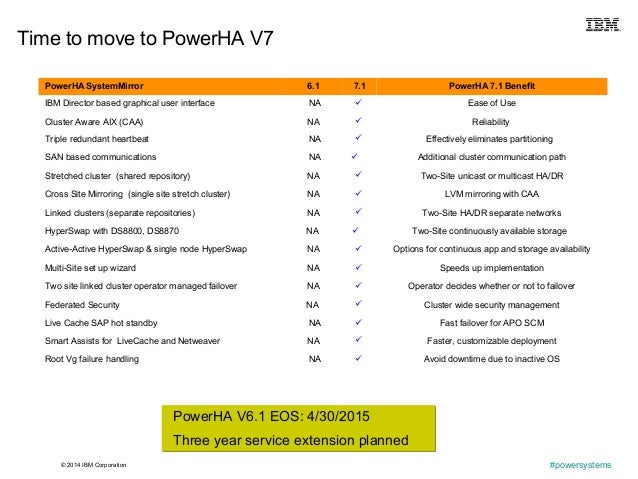 © 2014 IBM Corporation #powersystems Time to move to PowerHA V7 PowerHA SystemMirror 6.1 7.1 PowerHA 7.1 Benefit IBM Direc...