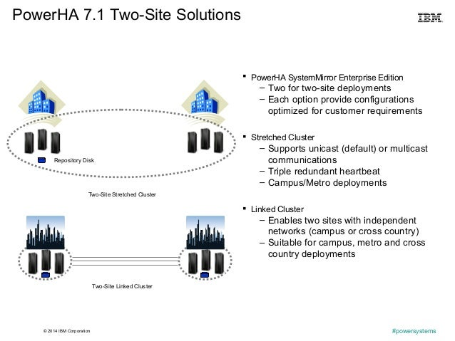 © 2014 IBM Corporation #powersystems PowerHA 7.1 Two-Site Solutions  PowerHA SystemMirror Enterprise Edition – Two for tw...