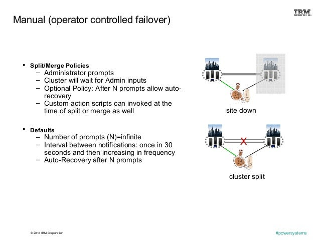 © 2014 IBM Corporation #powersystems Manual (operator controlled failover)  Split/Merge Policies – Administrator prompts ...