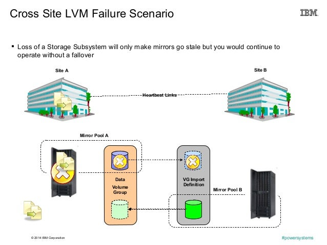 © 2014 IBM Corporation #powersystems Cross Site LVM Failure Scenario  Loss of a Storage Subsystem will only make mirrors ...