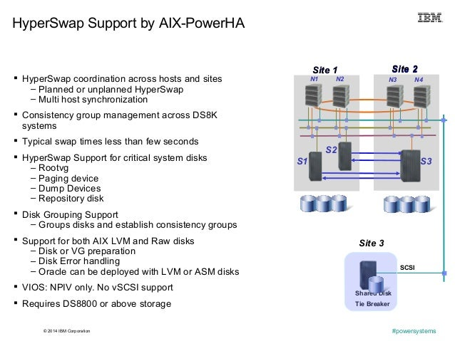 © 2014 IBM Corporation #powersystems HyperSwap Support by AIX-PowerHA  HyperSwap coordination across hosts and sites – Pl...