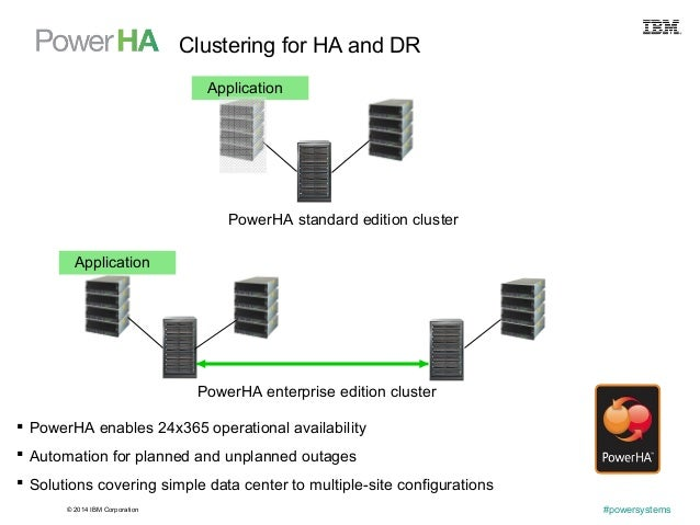 © 2014 IBM Corporation #powersystems Clustering for HA and DR  PowerHA enables 24x365 operational availability  Automati...