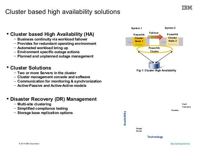 © 2014 IBM Corporation #powersystems Cluster based high availability solutions  Cluster based High Availability (HA) – Bu...