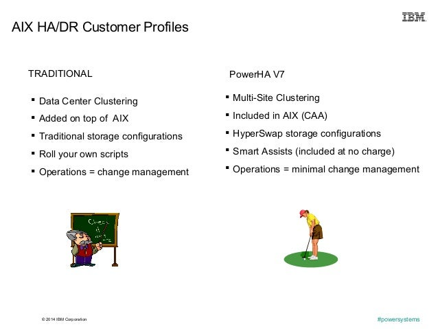 © 2014 IBM Corporation #powersystems AIX HA/DR Customer Profiles  Data Center Clustering  Added on top of AIX  Traditio...
