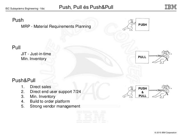 push and pull supply chain pdf