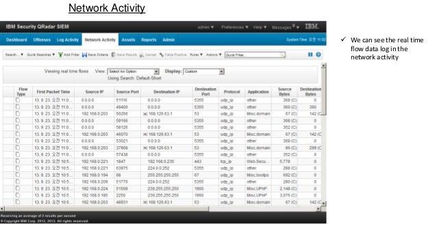 IBM QRadar Xforce