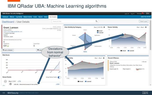 IBM QRadar UBA