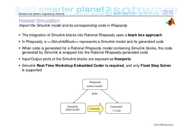 IBM Rhapsody and MATLAB/Simulink
