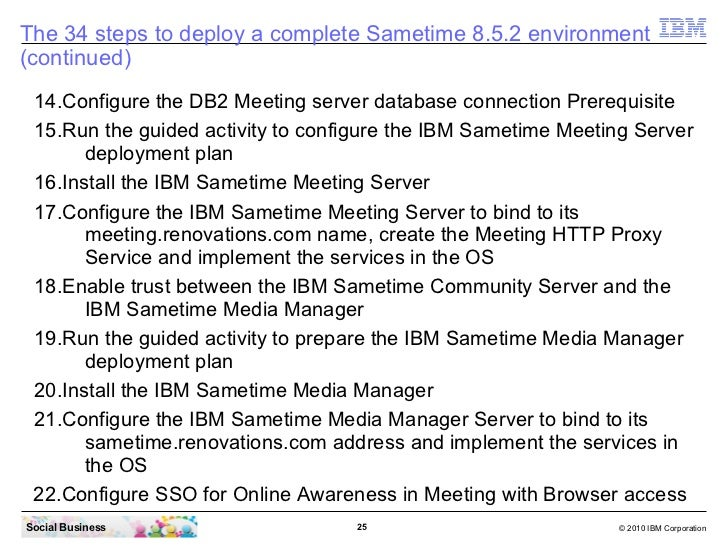 Ibm sametime 852 installation from zero to hero basics 2112 yelopaper Image collections