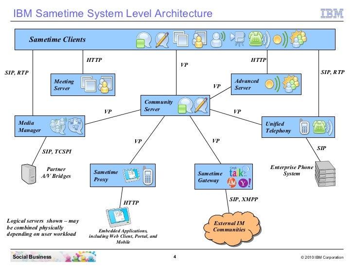 Ibm Lotus Wiki File Lotusdominodesigner Png Wikimedia